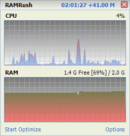 Optimiza la memoria de tu PC con RAMRush